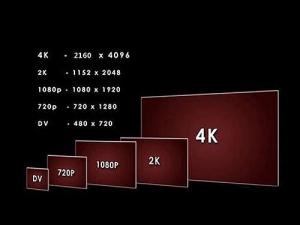 2014年4K超高清电视增幅或超600%