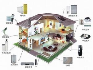 评论:家电企业互联网转型用户体验是关键