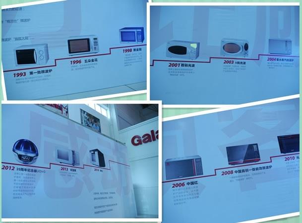 格兰仕集团厨房电器产品微波炉发展历程