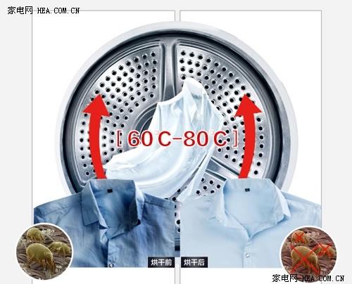 开启智能未来新生活 小天鹅智能洗衣机