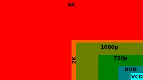 这些都不知道你好意思说要买4K产品吗
