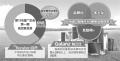 广交会上家电行业表现抢眼 成交额同比增长9%