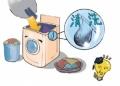 直击消费需求 波轮洗衣机怎会步入没落境地?