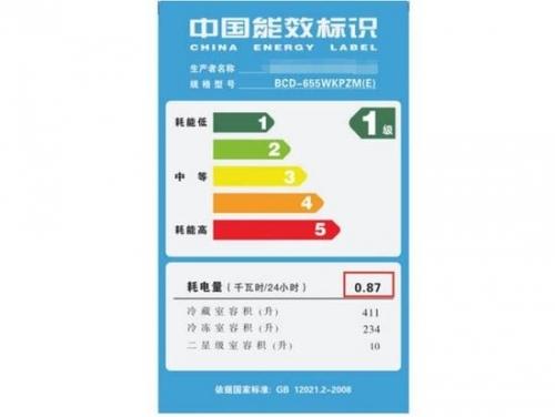 655L冰箱耗电量为0.87度(图片来源于网络)