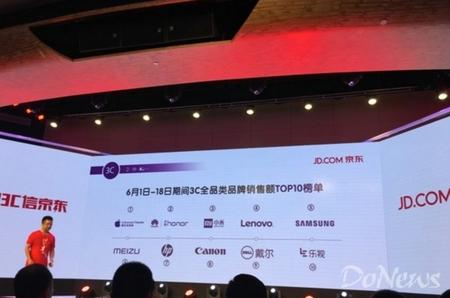 京东618公布3C销售数据:突破3600万件