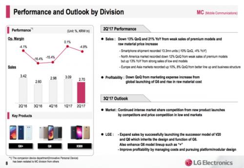 LG手机已经连续9个季度亏损 真的是颓势难挽?