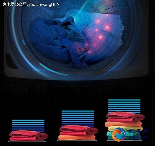 洗衣机 威力