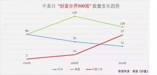 日本制造大溃败:东芝断臂、夏普卖身、高田破产