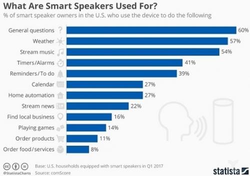 智能音箱长得越来越不像音箱了!