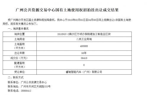 未受贾跃亭信用影响 睿驰汽车拿地资格通过官方审查