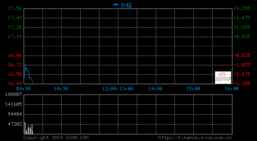 小米IPO发行价偏低:部分早期投资者或面临亏损