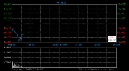 小米上市首日:雷军实时财富超139亿美元 紧逼李彦宏