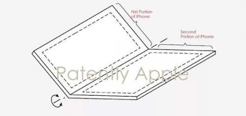 图|传苹果有意推出可折叠 iPhone(图片来源:www.patentlyapple.com)