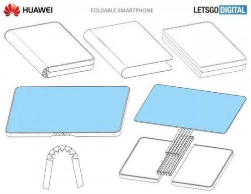 图|华为为可折叠面板手机申请专利