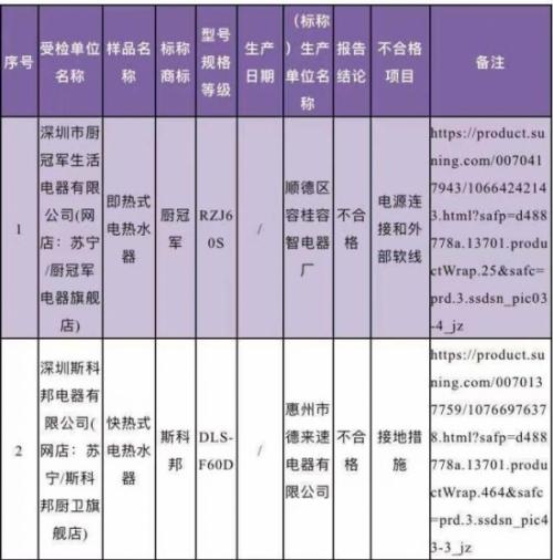 http://www.szminfu.com/kejizhishi/24962.html