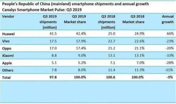 日本杀出小米:否从苹果机中迎来一片天?华为p8手机版青春v小米图片