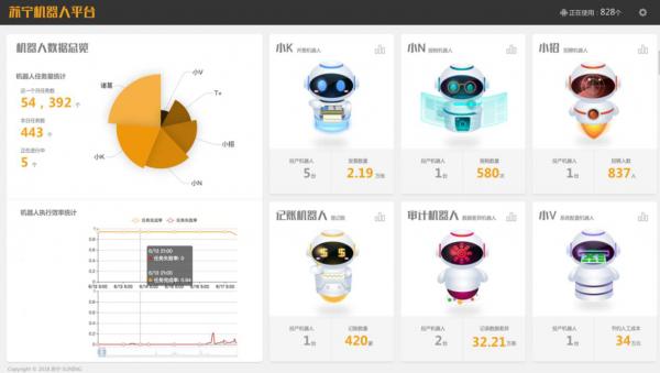 不再担心缺货 苏宁RPA机器人实现补货全自动插图(3)